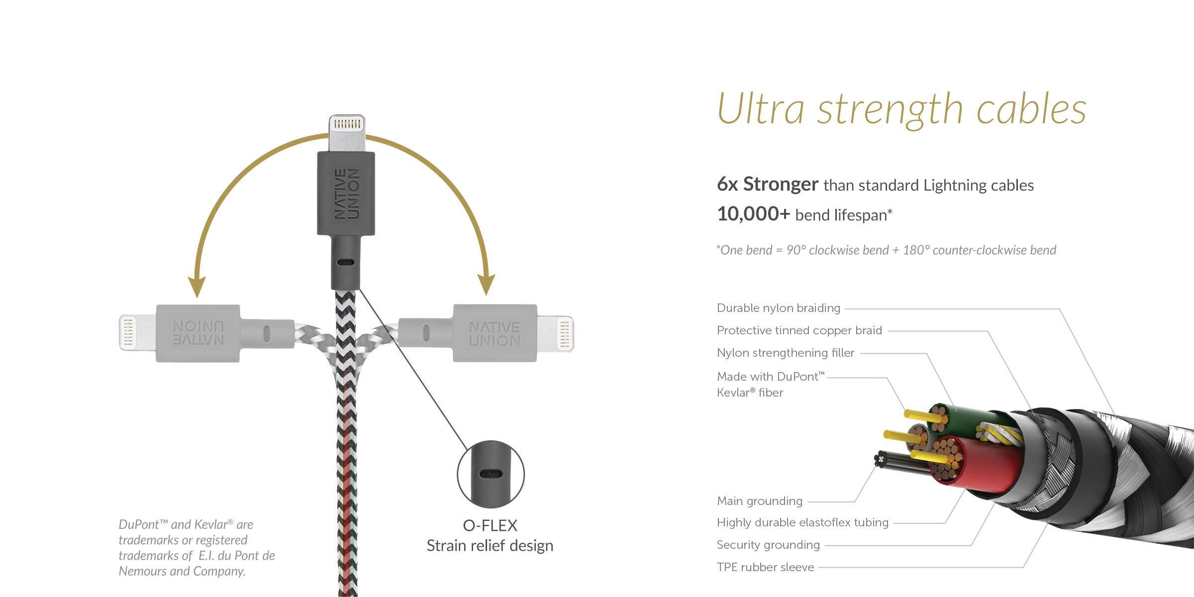 cable-lightning-3-metres-nativeunion-bel